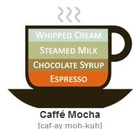 CaffeMocha